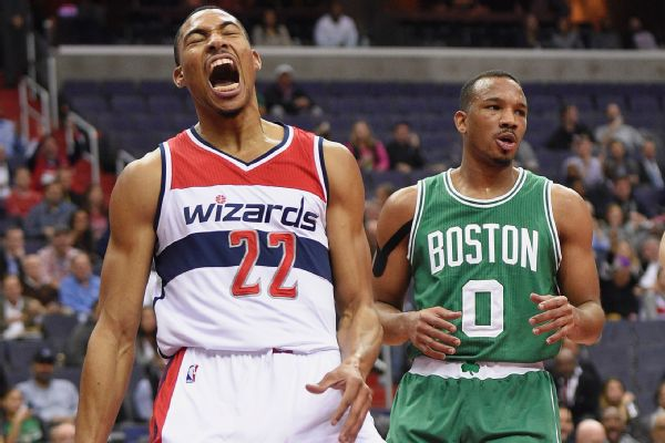 Washington Wizards 2017-18 Offseason and Preview